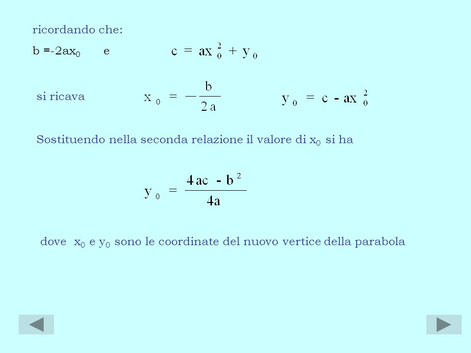 ricordando che: b =-2ax 0 e si ricava Sostituendo nella seconda relazione il valore di x 0 si ha dove x 0 e y 0 sono le coordinate del nuovo vertice d