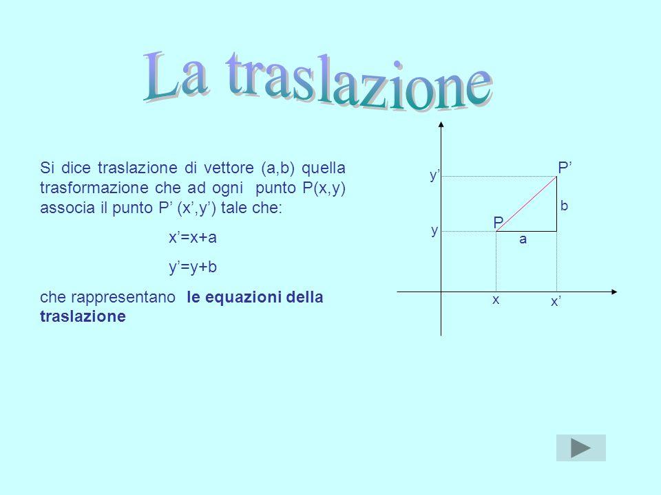 P P y x x y a b Si dice traslazione di vettore (a,b) quella trasformazione che ad ogni punto P(x,y) associa il punto P (x,y) tale che: x=x+a y=y+b che