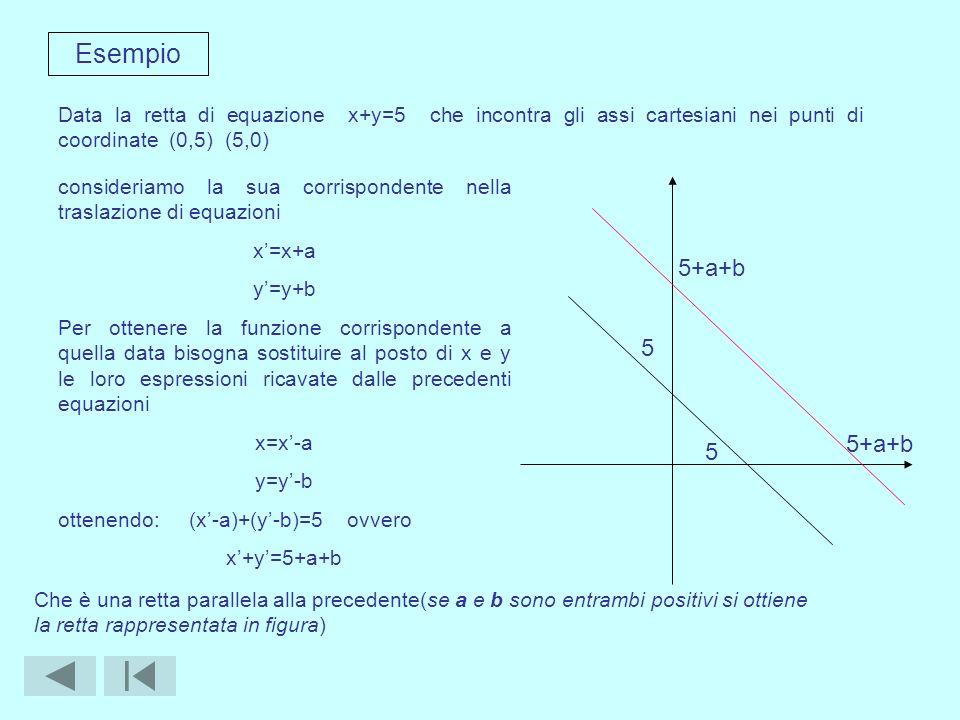 Esempio Data la retta di equazione x+y=5 che incontra gli assi cartesiani nei punti di coordinate (0,5) (5,0) consideriamo la sua corrispondente nella