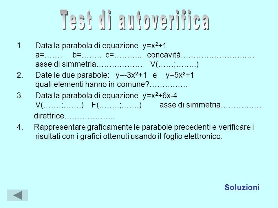 1.Data la parabola di equazione y=x 2 +1 a=……. b=…….. c=……….. concavità…………………….…. asse di simmetria……………… V(……;……..) 2.Date le due parabole: y=-3x 2