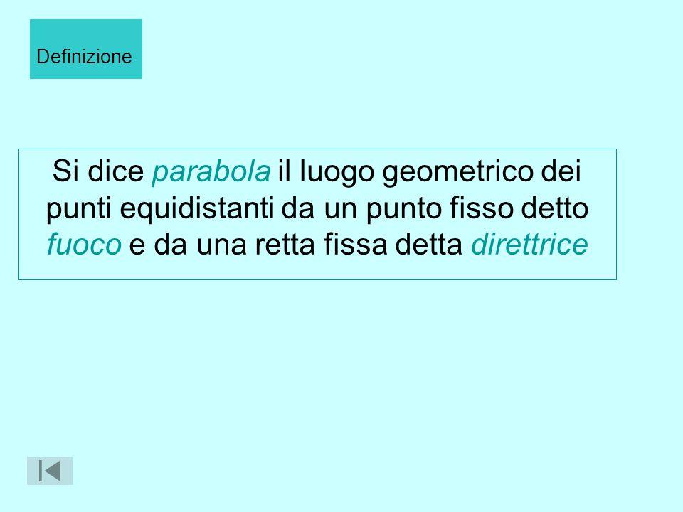 Definizione Si dice parabola il luogo geometrico dei punti equidistanti da un punto fisso detto fuoco e da una retta fissa detta direttrice