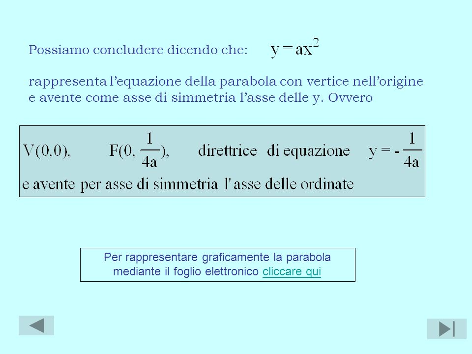 Per rappresentare graficamente la parabola mediante il foglio elettronico cliccare quicliccare qui Possiamo concludere dicendo che: rappresenta lequaz