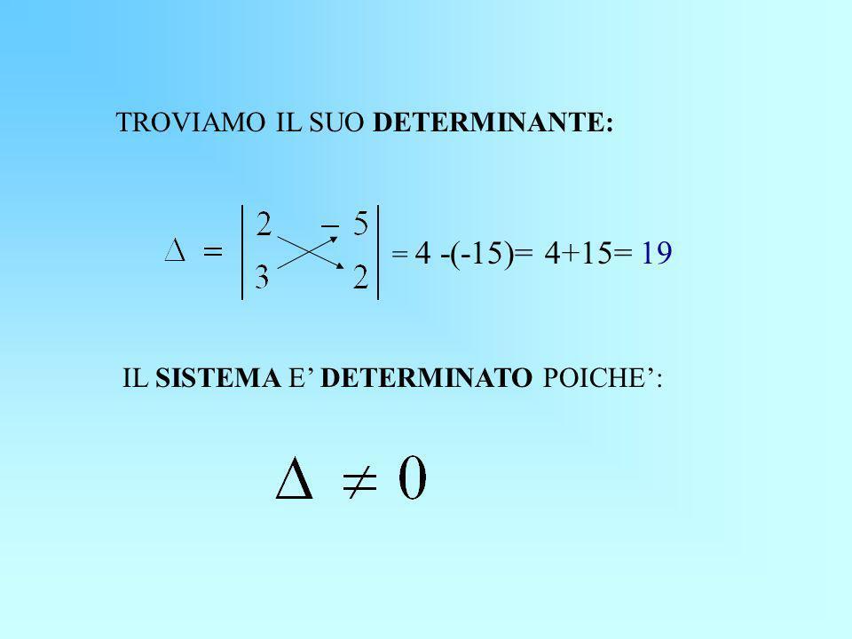 IL SISTEMA E DETERMINATO POICHE: TROVIAMO IL SUO DETERMINANTE: = 4 -(-15)= 4+15= 19