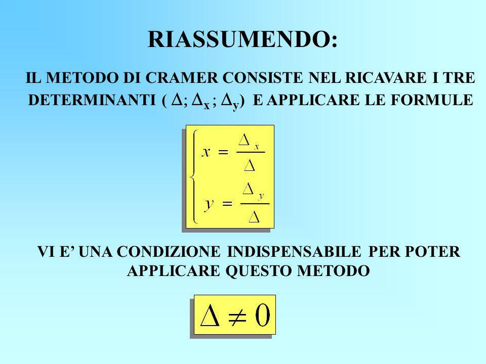 RIASSUMENDO: IL METODO DI CRAMER CONSISTE NEL RICAVARE I TRE DETERMINANTI ( x y ) E APPLICARE LE FORMULE VI E UNA CONDIZIONE INDISPENSABILE PER POTER APPLICARE QUESTO METODO