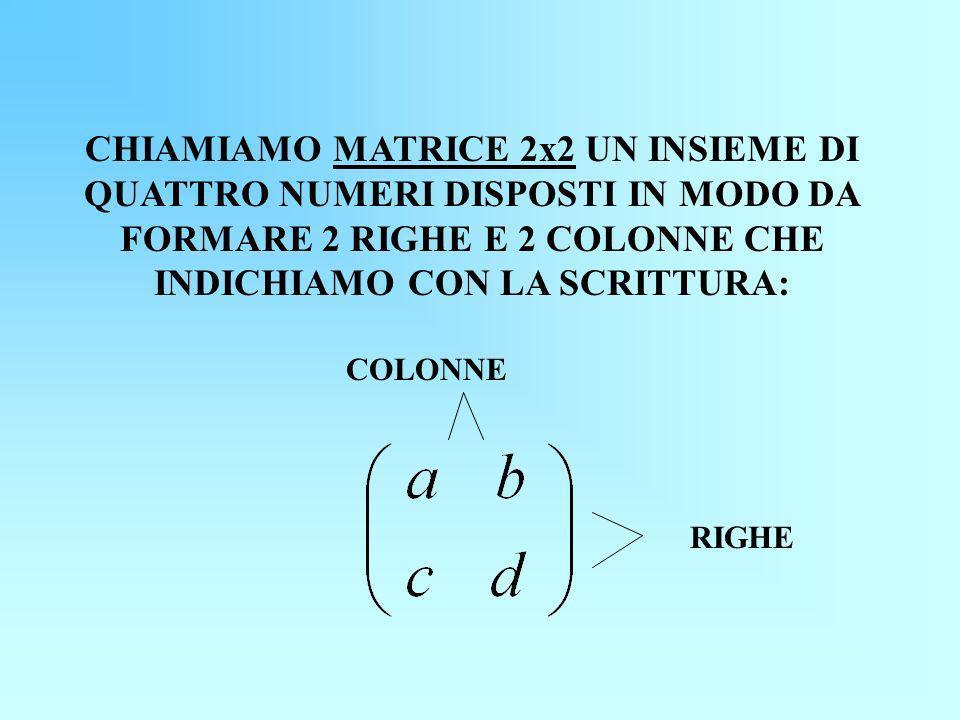 CHIAMIAMO MATRICE 2x2 UN INSIEME DI QUATTRO NUMERI DISPOSTI IN MODO DA FORMARE 2 RIGHE E 2 COLONNE CHE INDICHIAMO CON LA SCRITTURA: RIGHE COLONNE