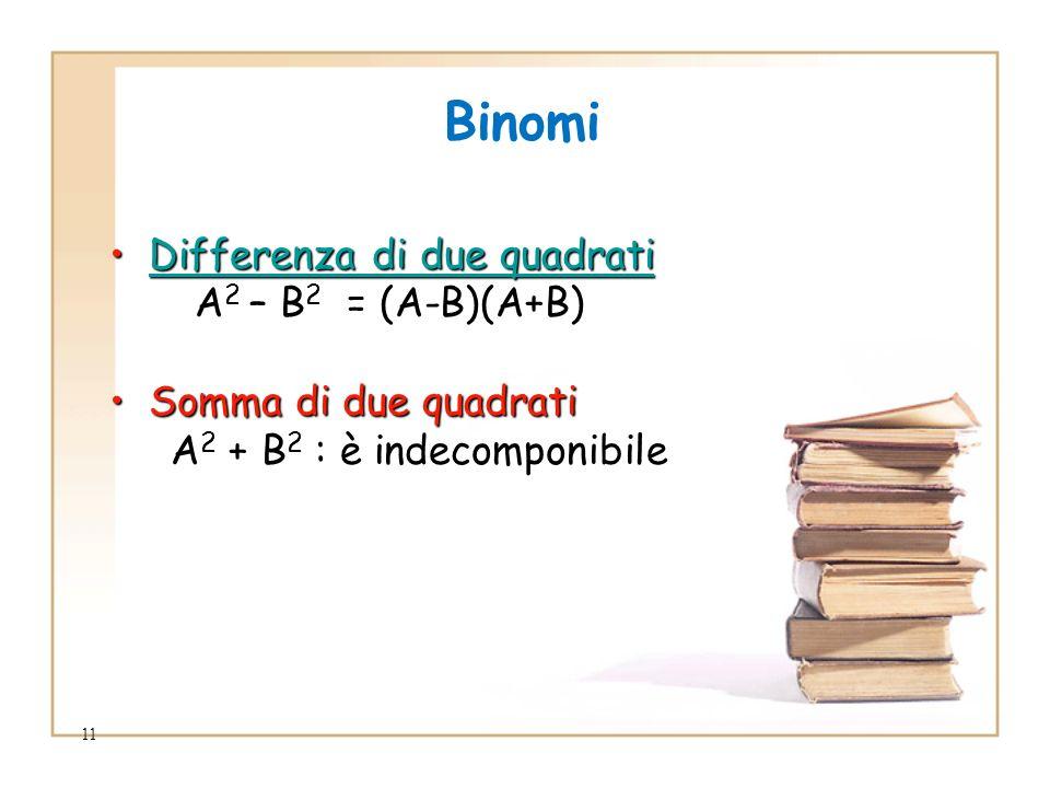 11 Binomi Differenza di due quadratiDifferenza di due quadratiDifferenza di due quadratiDifferenza di due quadrati A 2 – B 2 = (A-B)(A+B) Somma di due quadratiSomma di due quadrati A 2 + B 2 : è indecomponibile