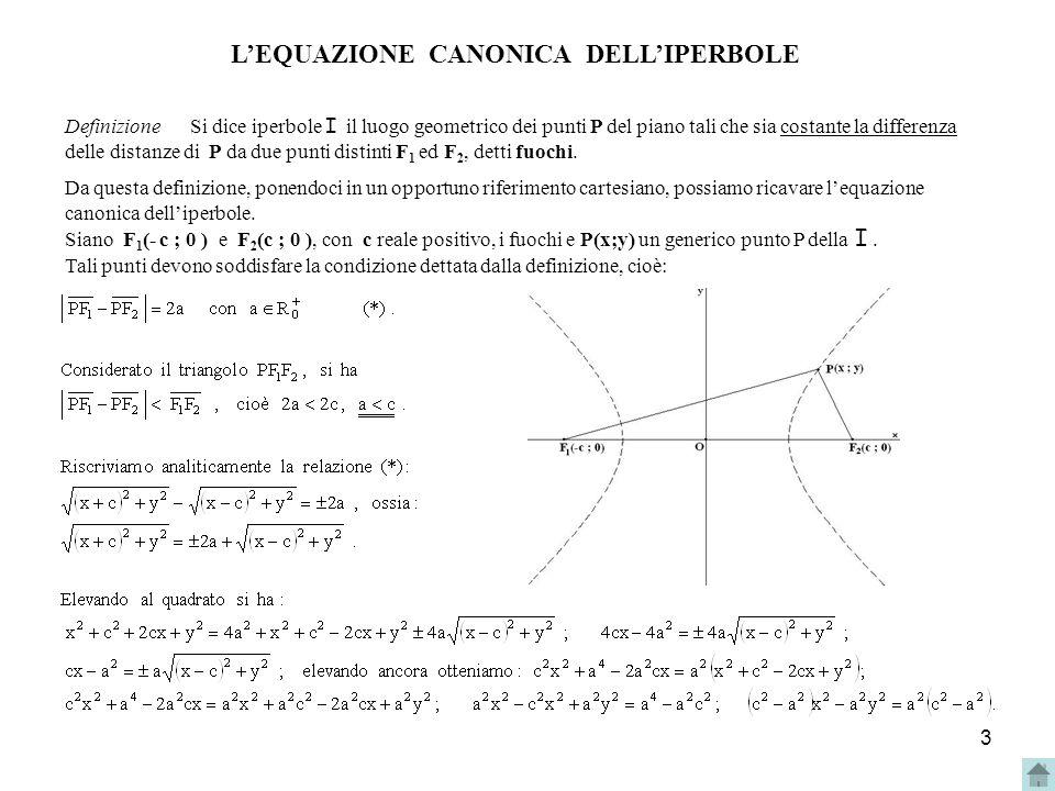 14 b.Determina lequazione della retta tangente alliperbole di equaz.