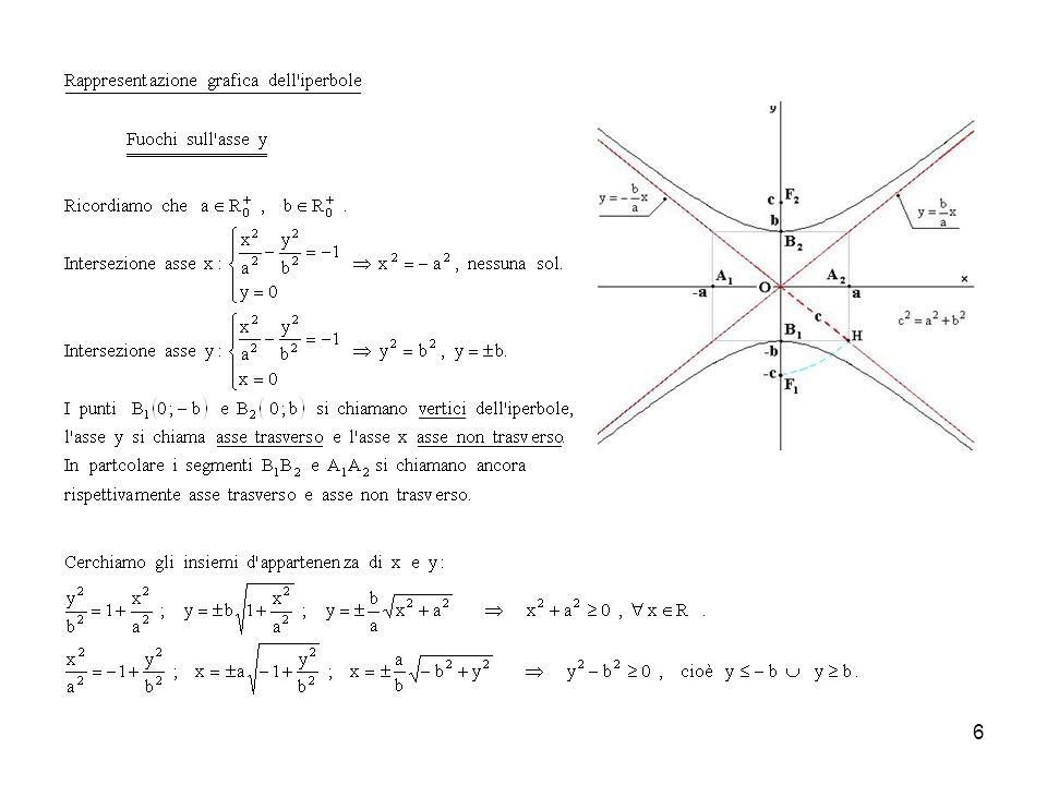 7 Osservazioni e altre definizioni a.Gli insiemi dappartenenza di x e y indicano che liperbole è una curva illimitata, cioè le coordinate dei suoi punti possono assumere valori comunque grandi.
