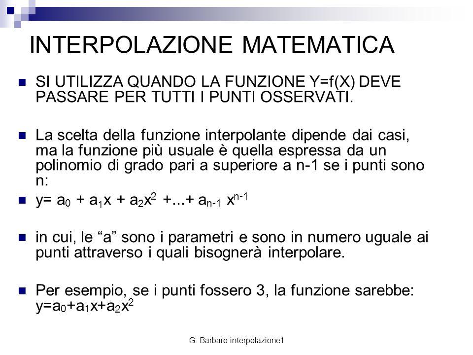 G. Barbaro interpolazione1 INTERPOLAZIONE MATEMATICA SI UTILIZZA QUANDO LA FUNZIONE Y=f(X) DEVE PASSARE PER TUTTI I PUNTI OSSERVATI. La scelta della f