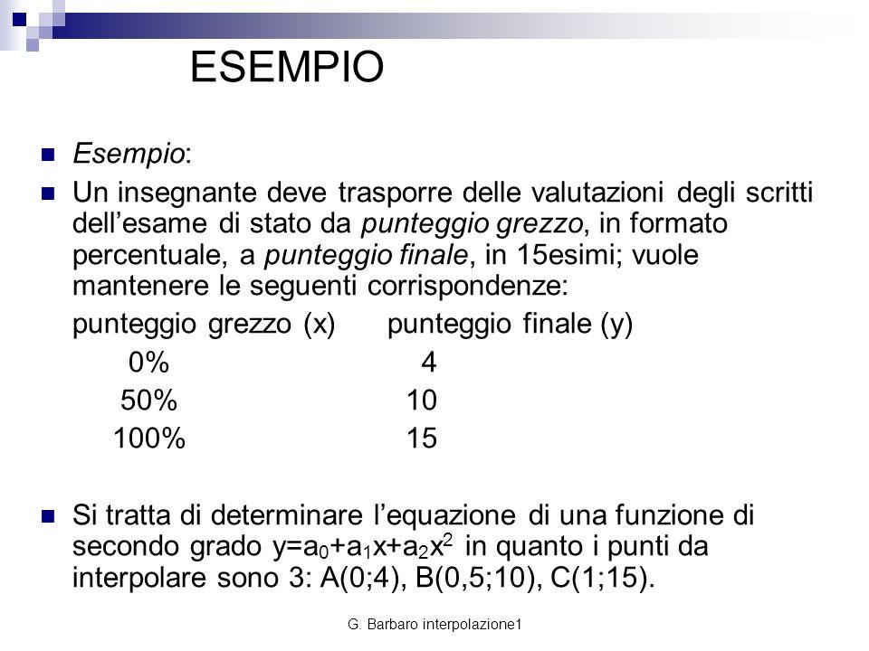 G. Barbaro interpolazione1 ESEMPIO Esempio: Un insegnante deve trasporre delle valutazioni degli scritti dellesame di stato da punteggio grezzo, in fo