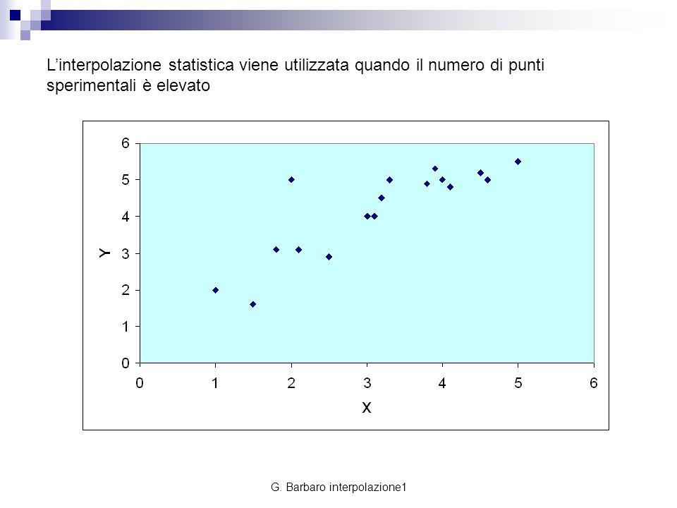 G. Barbaro interpolazione1 Linterpolazione statistica viene utilizzata quando il numero di punti sperimentali è elevato