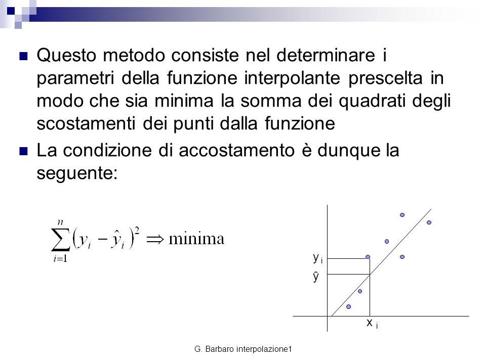 G. Barbaro interpolazione1 Questo metodo consiste nel determinare i parametri della funzione interpolante prescelta in modo che sia minima la somma de