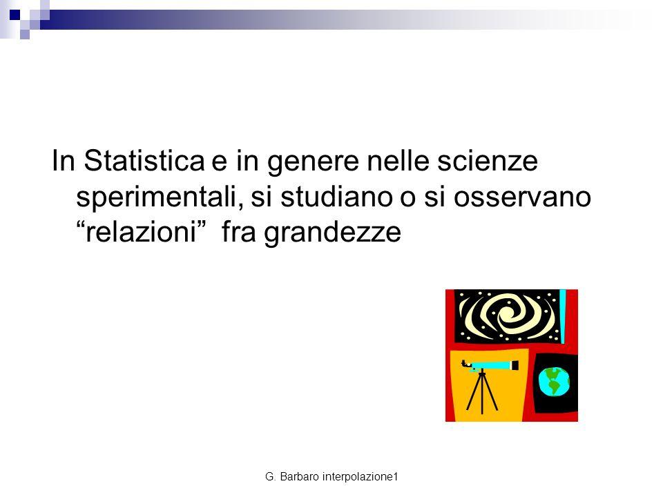 G. Barbaro interpolazione1 In Statistica e in genere nelle scienze sperimentali, si studiano o si osservano relazioni fra grandezze