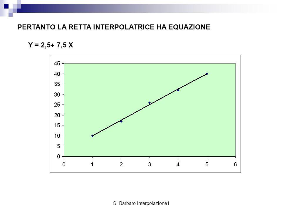 G. Barbaro interpolazione1 PERTANTO LA RETTA INTERPOLATRICE HA EQUAZIONE Y = 2,5+ 7,5 X