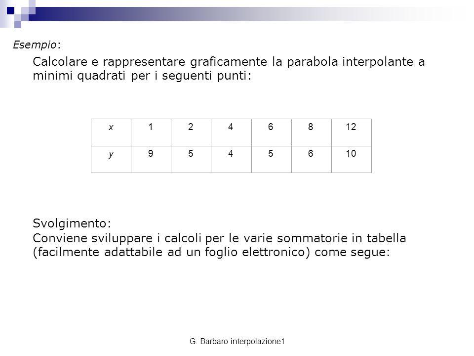 Esempio: Calcolare e rappresentare graficamente la parabola interpolante a minimi quadrati per i seguenti punti: x1246812 y9545610 Svolgimento: Convie