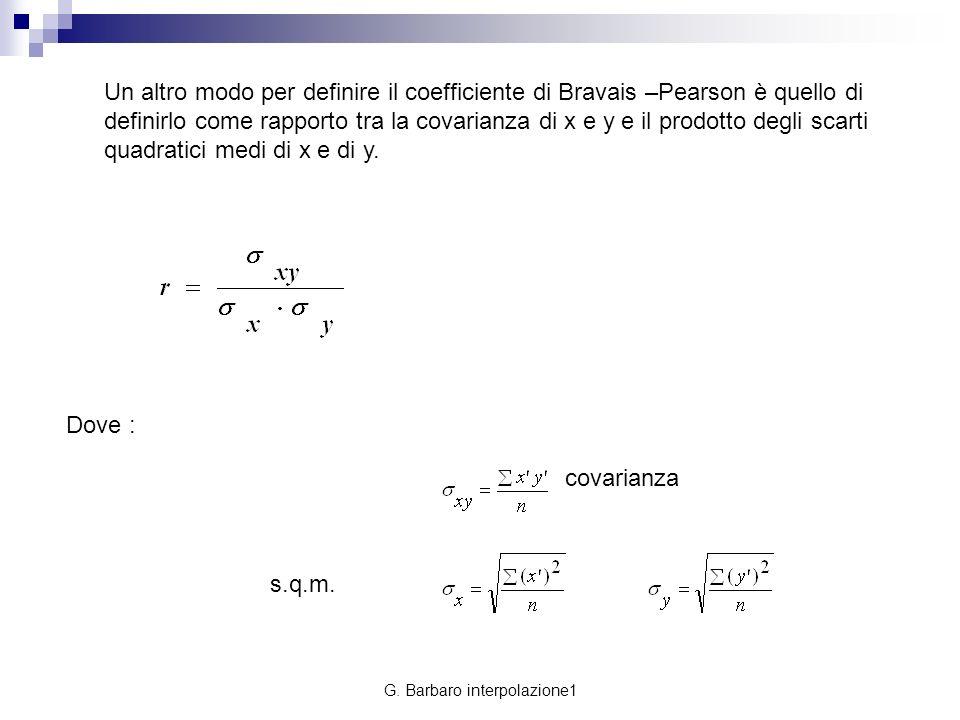 G. Barbaro interpolazione1 Un altro modo per definire il coefficiente di Bravais –Pearson è quello di definirlo come rapporto tra la covarianza di x e