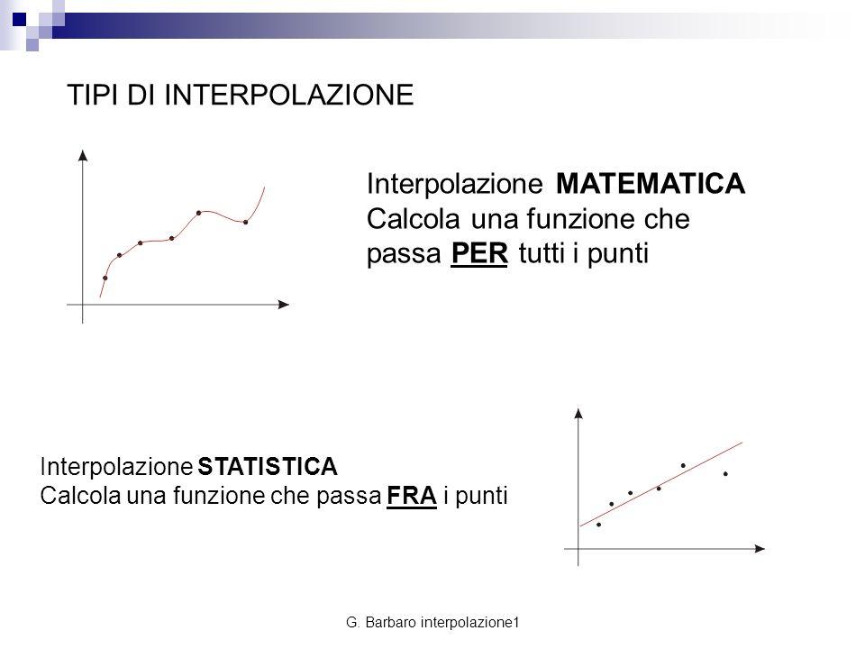 G. Barbaro interpolazione1 Interpolazione MATEMATICA Calcola una funzione che passa PER tutti i punti Interpolazione STATISTICA Calcola una funzione c