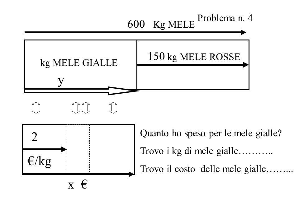 x FIGURINE CANI 10 FIGURINE/ BUSTINA 60 FIGURINE GATTI y FIGURINE Problema n.