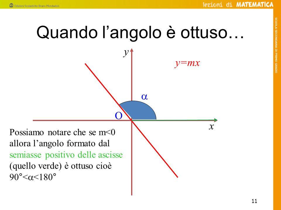 Quando langolo è ottuso… 11 Possiamo notare che se m<0 allora langolo formato dal semiasse positivo delle ascisse (quello verde) è ottuso cioè 90°< <1