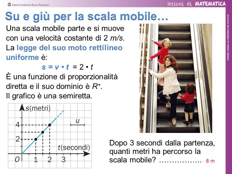 Il grafico è una semiretta. Una scala mobile parte e si muove con una velocità costante di 2 m/s. La legge del suo moto rettilineo uniforme è: s = v t