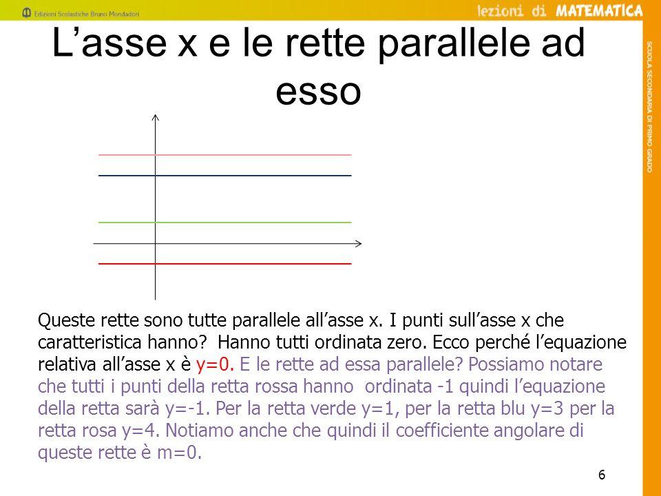Lasse x e le rette parallele ad esso 6 Queste rette sono tutte parallele allasse x. I punti sullasse x che caratteristica hanno? Hanno tutti ordinata