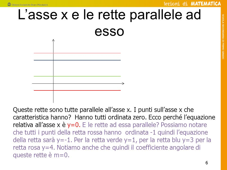 Lasse y e le rette parallele ad esso 7 Queste rette sono tutte parallele allasse y.