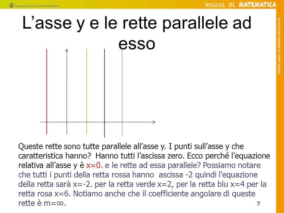 y x O Lequazione di una retta generica del piano (non parallela allasse y) è del tipo y = mx + q TERMINE NOTO COEFFICIENTE ANGOLARE Il coefficiente angolare m individua linclinazione della retta.