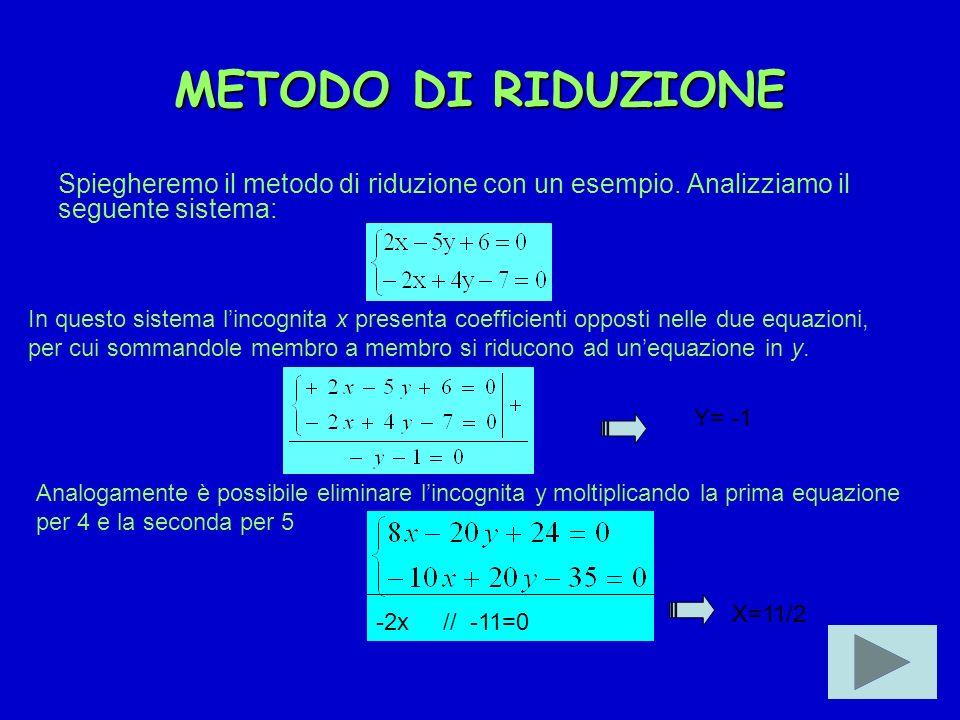 METODO DEL CONFRONTO 1.Si deve scegliere la stessa incognita sia nella prima che nella seconda equazione; 2.Uguagliare le due espressioni al secondo m