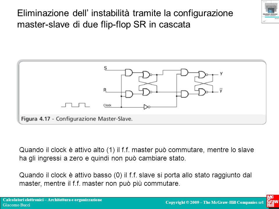 Calcolatori elettronici – Architettura e organizzazione Giacomo Bucci Copyright © 2009 – The McGraw-Hill Companies srl Eliminazione dell instabilità t