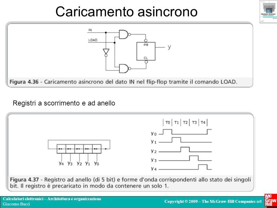 Calcolatori elettronici – Architettura e organizzazione Giacomo Bucci Copyright © 2009 – The McGraw-Hill Companies srl Caricamento asincrono Registri