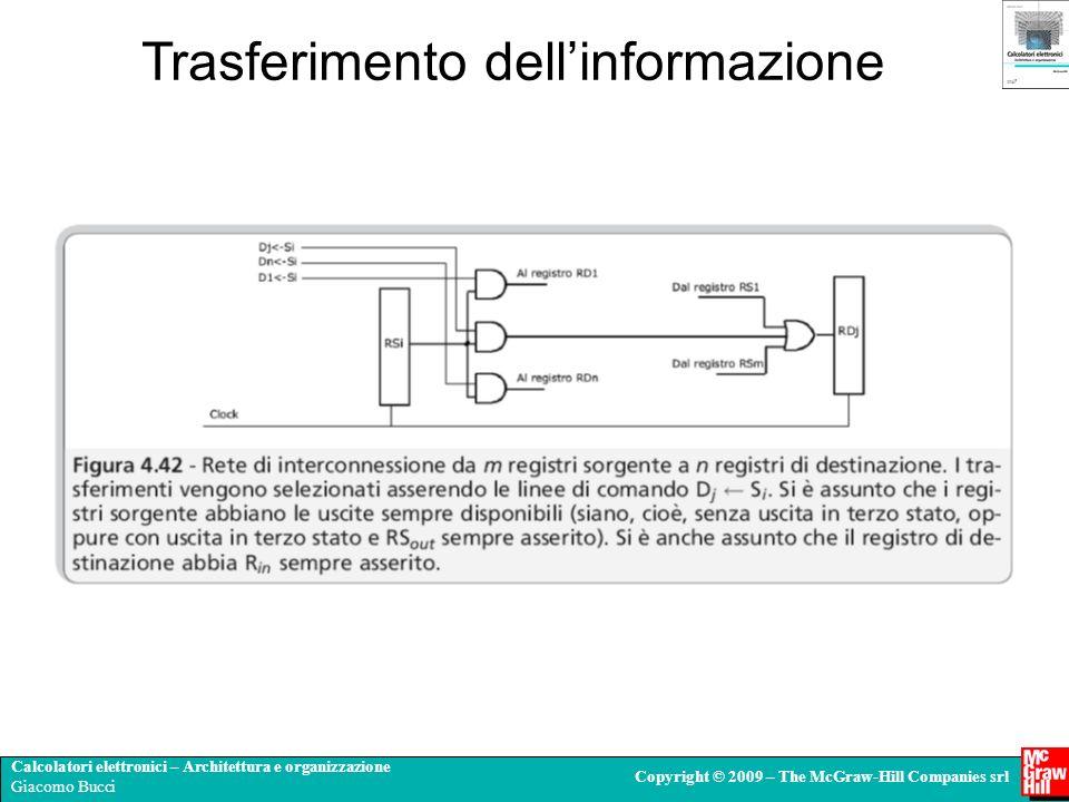 Calcolatori elettronici – Architettura e organizzazione Giacomo Bucci Copyright © 2009 – The McGraw-Hill Companies srl Trasferimento dellinformazione