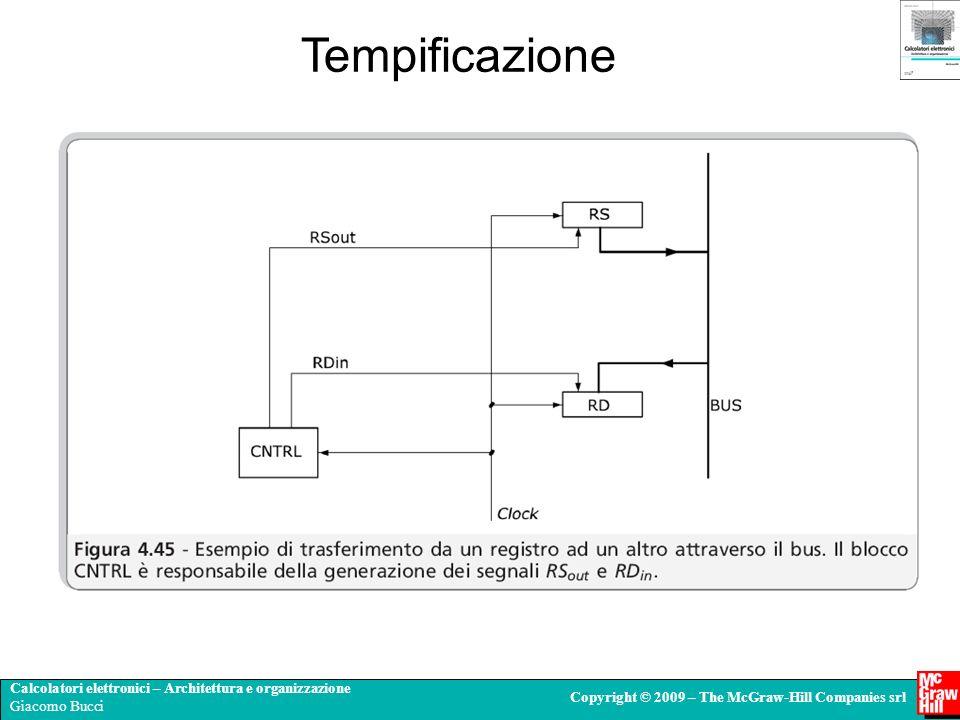 Calcolatori elettronici – Architettura e organizzazione Giacomo Bucci Copyright © 2009 – The McGraw-Hill Companies srl Tempificazione