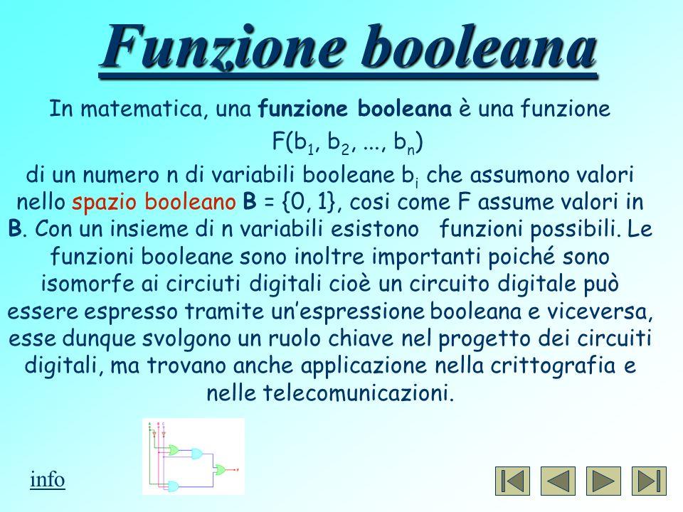 Funzione booleana In matematica, una funzione booleana è una funzione F(b 1, b 2,..., b n ) di un numero n di variabili booleane b i che assumono valo