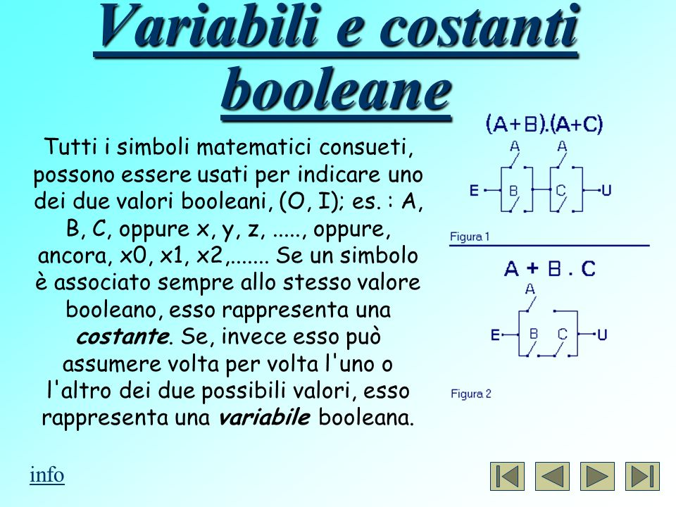 Variabili e costanti booleane Tutti i simboli matematici consueti, possono essere usati per indicare uno dei due valori booleani, (O, I); es. : A, B,