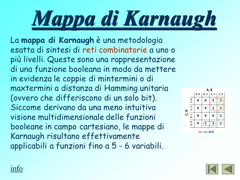 Mappa di Karnaugh La mappa di Karnaugh è una metodologia esatta di sintesi di reti combinatorie a uno o più livelli. Queste sono una rappresentazione