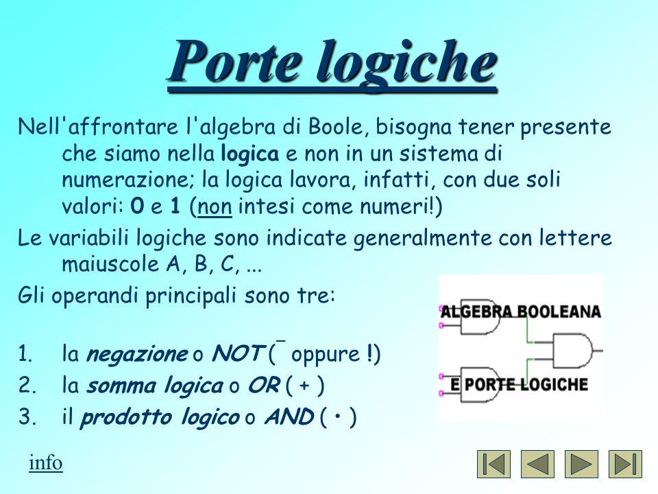 Porte logiche Nell'affrontare l'algebra di Boole, bisogna tener presente che siamo nella logica e non in un sistema di numerazione; la logica lavora,