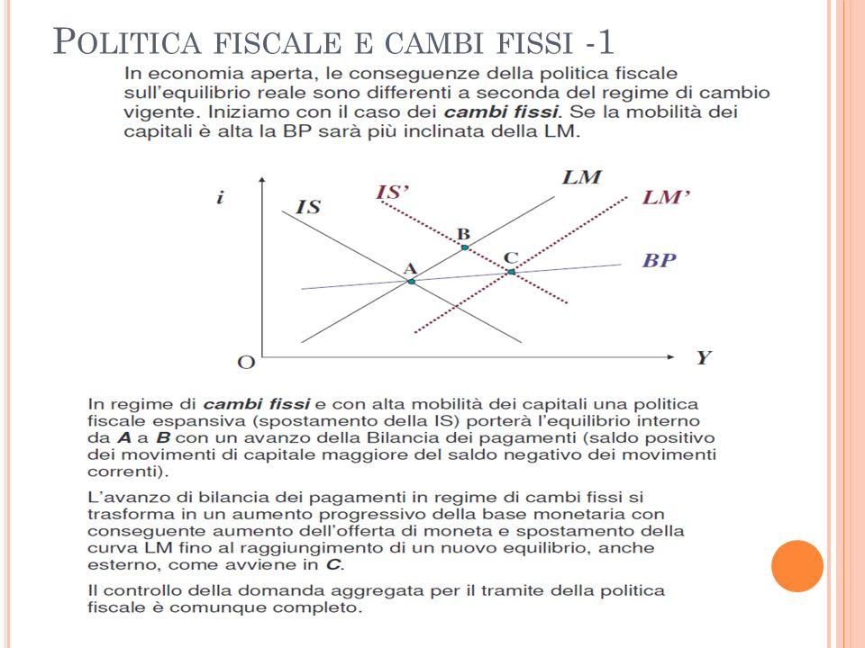 P OLITICA FISCALE E CAMBI FISSI -1