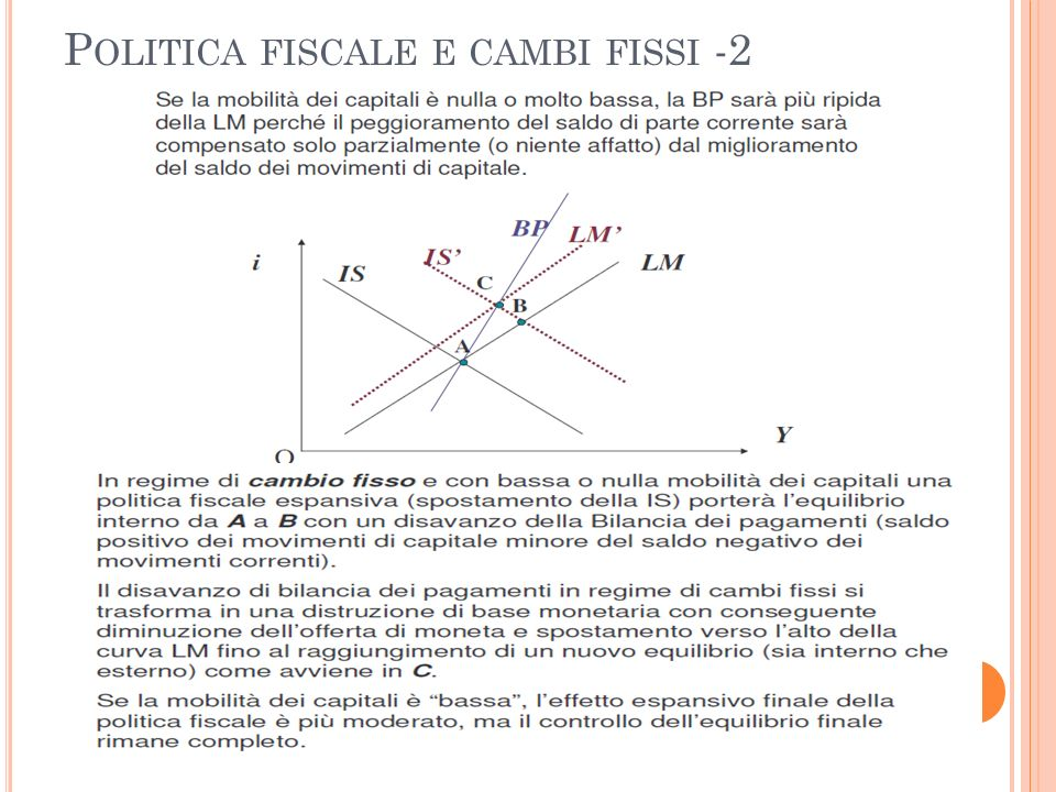 P OLITICA FISCALE E CAMBI FISSI -2