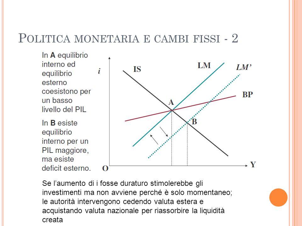 P OLITICA MONETARIA E CAMBI FISSI - 2 Se laumento di i fosse duraturo stimolerebbe gli investimenti ma non avviene perché è solo momentaneo; le autori