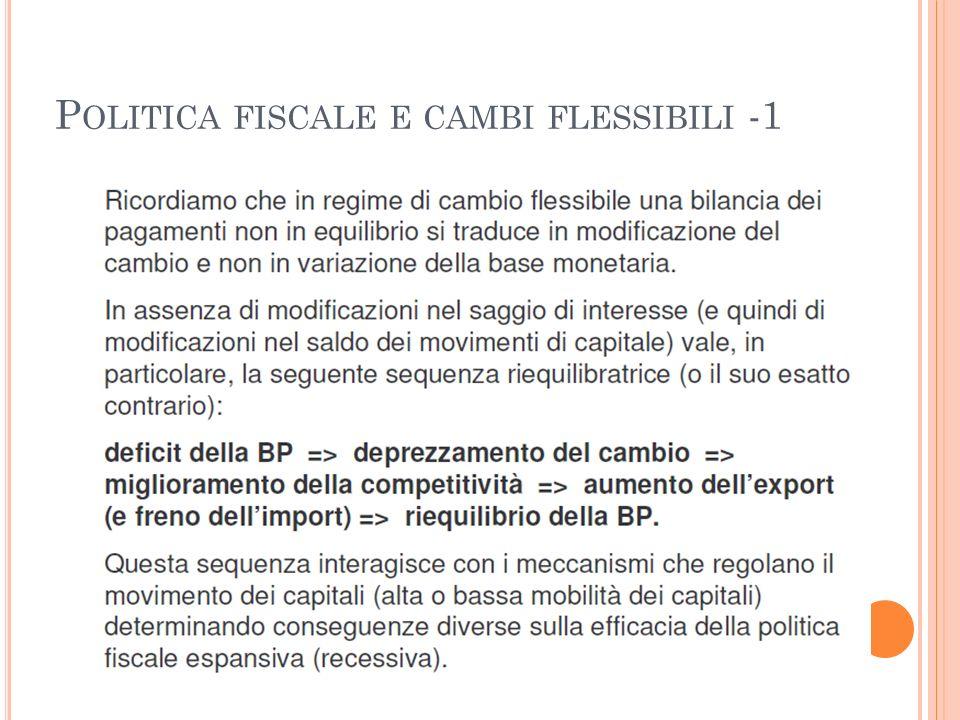 P OLITICA FISCALE E CAMBI FLESSIBILI -1