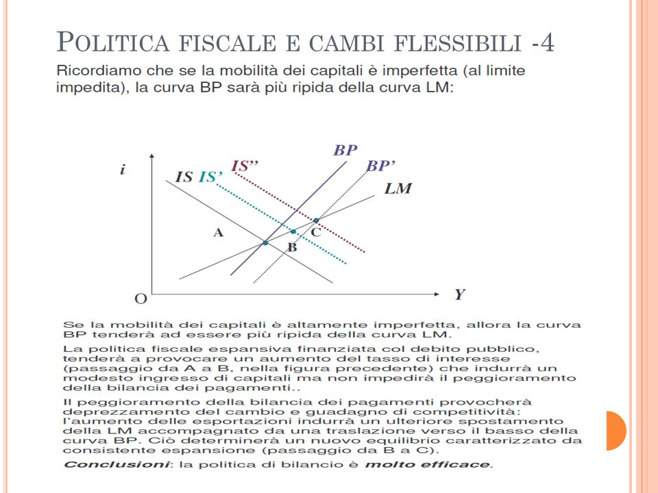P OLITICA FISCALE E CAMBI FLESSIBILI -4