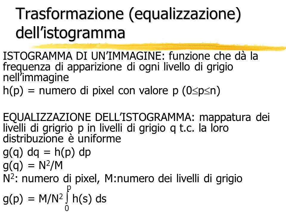 Trasformazione (equalizzazione) dellistogramma ISTOGRAMMA DI UNIMMAGINE: funzione che dà la frequenza di apparizione di ogni livello di grigio nellimm