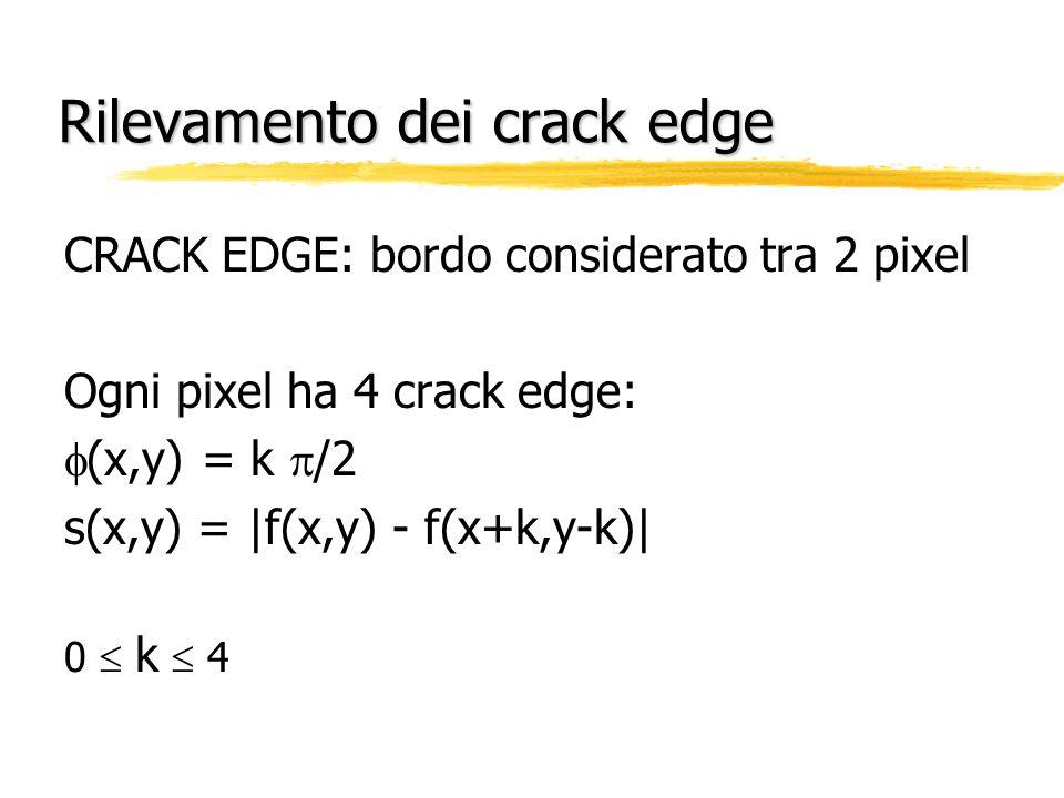 Rilevamento dei crack edge CRACK EDGE: bordo considerato tra 2 pixel Ogni pixel ha 4 crack edge: (x,y) = k /2 s(x,y) = |f(x,y) - f(x+k,y-k)| 0 k 4