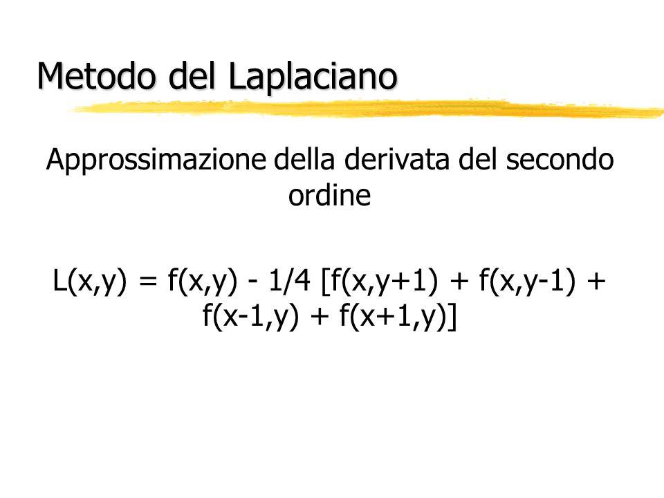 Metodo del Laplaciano Approssimazione della derivata del secondo ordine L(x,y) = f(x,y) - 1/4 [f(x,y+1) + f(x,y-1) + f(x-1,y) + f(x+1,y)]