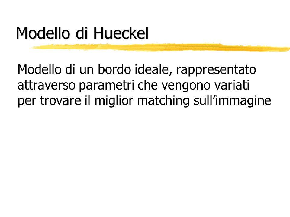 Modello di Hueckel Modello di un bordo ideale, rappresentato attraverso parametri che vengono variati per trovare il miglior matching sullimmagine