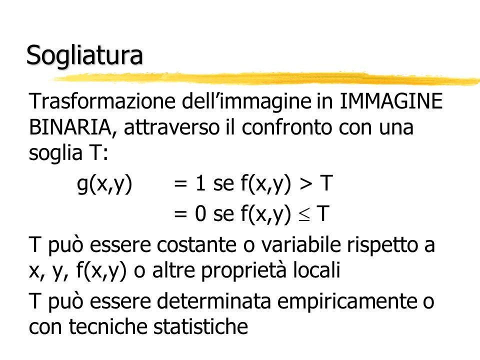 Sogliatura Trasformazione dellimmagine in IMMAGINE BINARIA, attraverso il confronto con una soglia T: g(x,y)= 1 se f(x,y) > T = 0 se f(x,y) T T può es