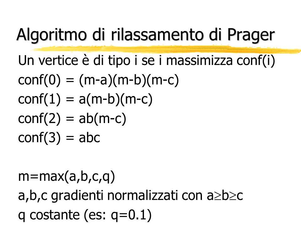 Algoritmo di rilassamento di Prager Un bordo è di tipo i-j se i suoi vertici sono di tipo i e di tipo j, rispettivamente INCREMENTA i bordi di tipo: 1-1, 1-2, 1-3 DECREMENTA i bordi di tipo: 0-0, 0-2, 0-3 INVARIATI i bordi di tipo: 0-1, 2-2, 2-3, 3-3 INCREMENTO: C K+1 (e)=min(1,C k (e)+ ) DECREMENTO: C K+1 (e)=max(0,C k (e)- ) NO VARIAZIONE: C K+1 (e)=C k (e) costante (tipicamente 0.1 0.3)