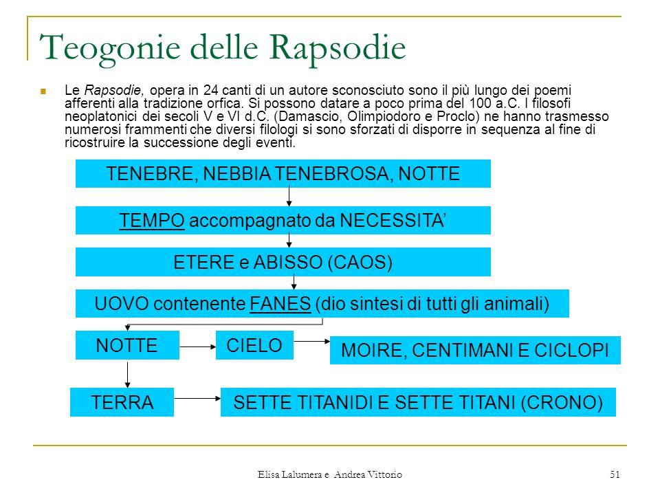 Elisa Lalumera e Andrea Vittorio 51 Teogonie delle Rapsodie Le Rapsodie, opera in 24 canti di un autore sconosciuto sono il più lungo dei poemi affere