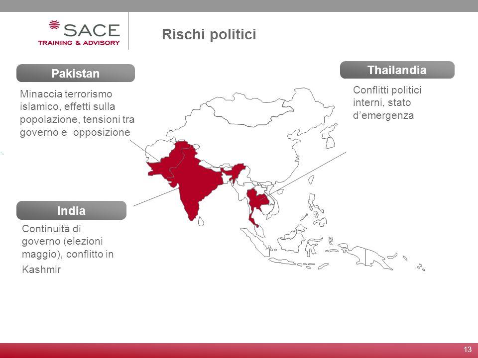 13 Pakistan Thailandia India Minaccia terrorismo islamico, effetti sulla popolazione, tensioni tra governo e opposizione Rischi politici Continuità di