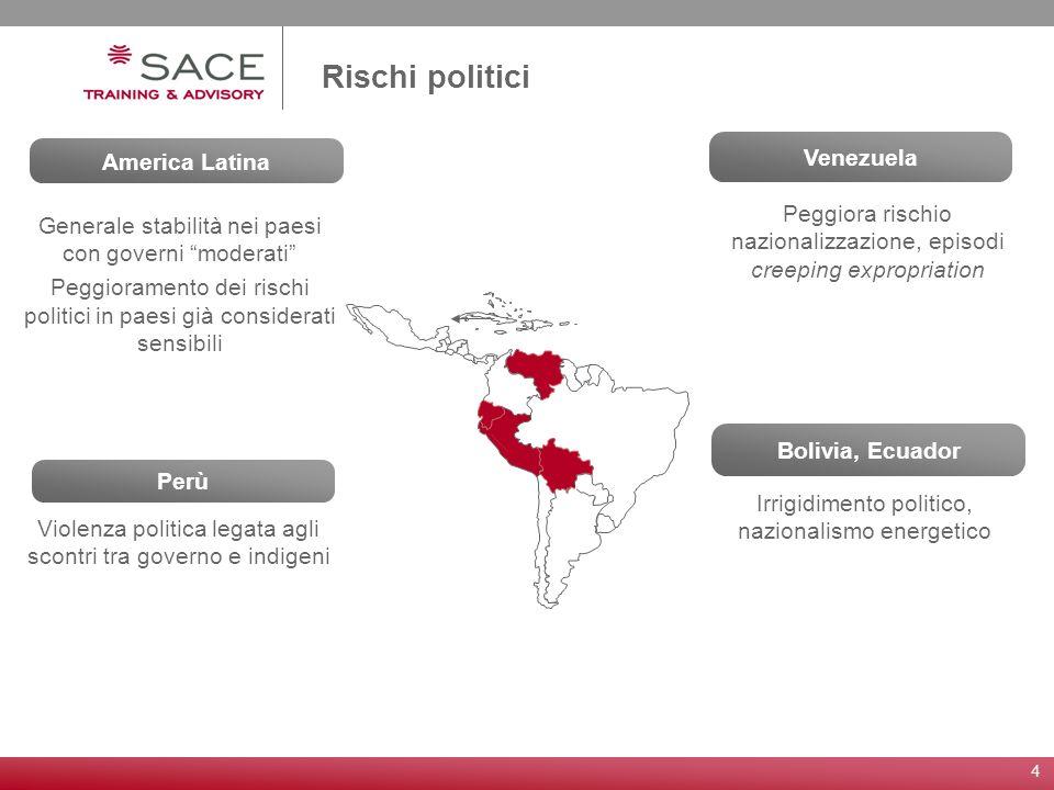4 Rischi politici America Latina Venezuela Generale stabilità nei paesi con governi moderati Peggioramento dei rischi politici in paesi già considerat